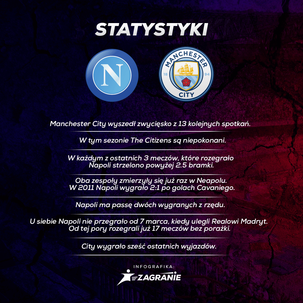 City vs Napoli