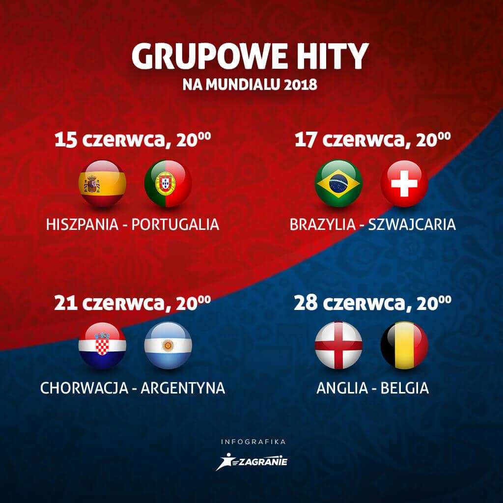 Terminarz Mundial 2018 - hity w grupach