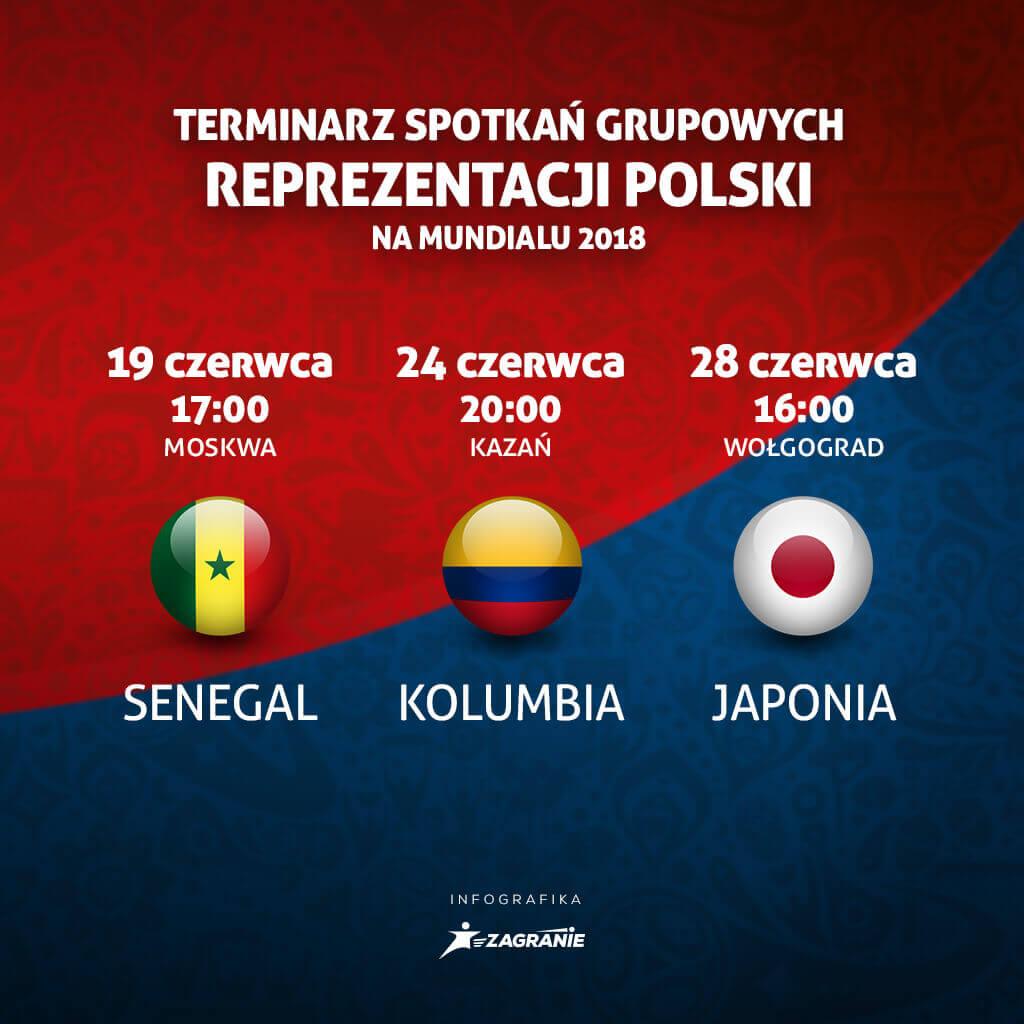 Mecze Polaków w grupie na Mundialu 2018