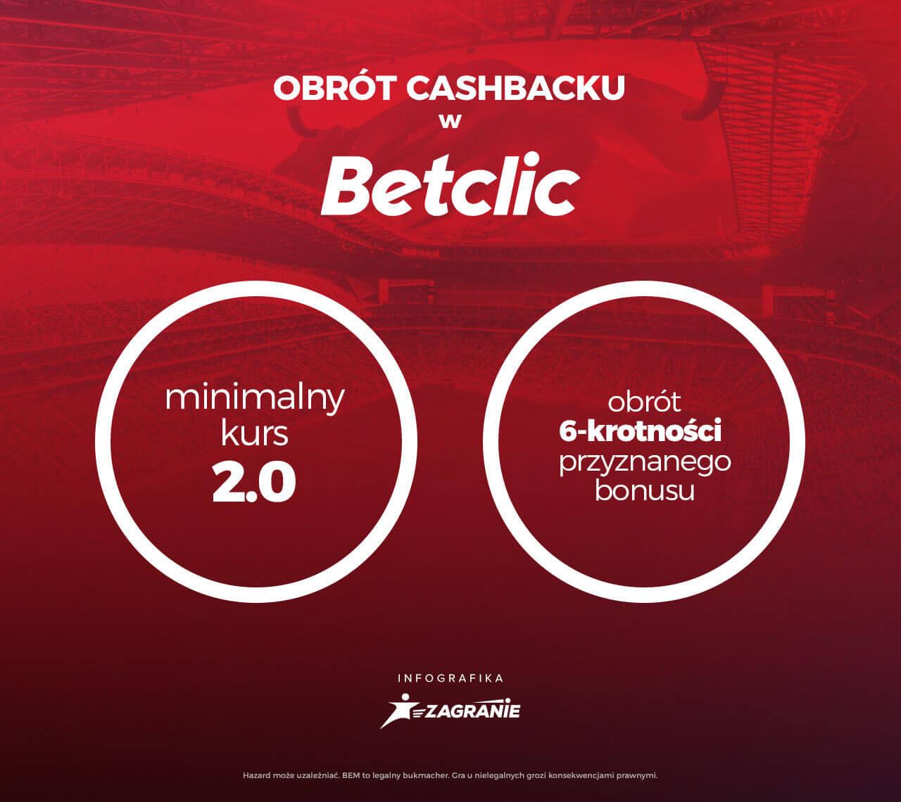 Obrót bonusem w Betclic