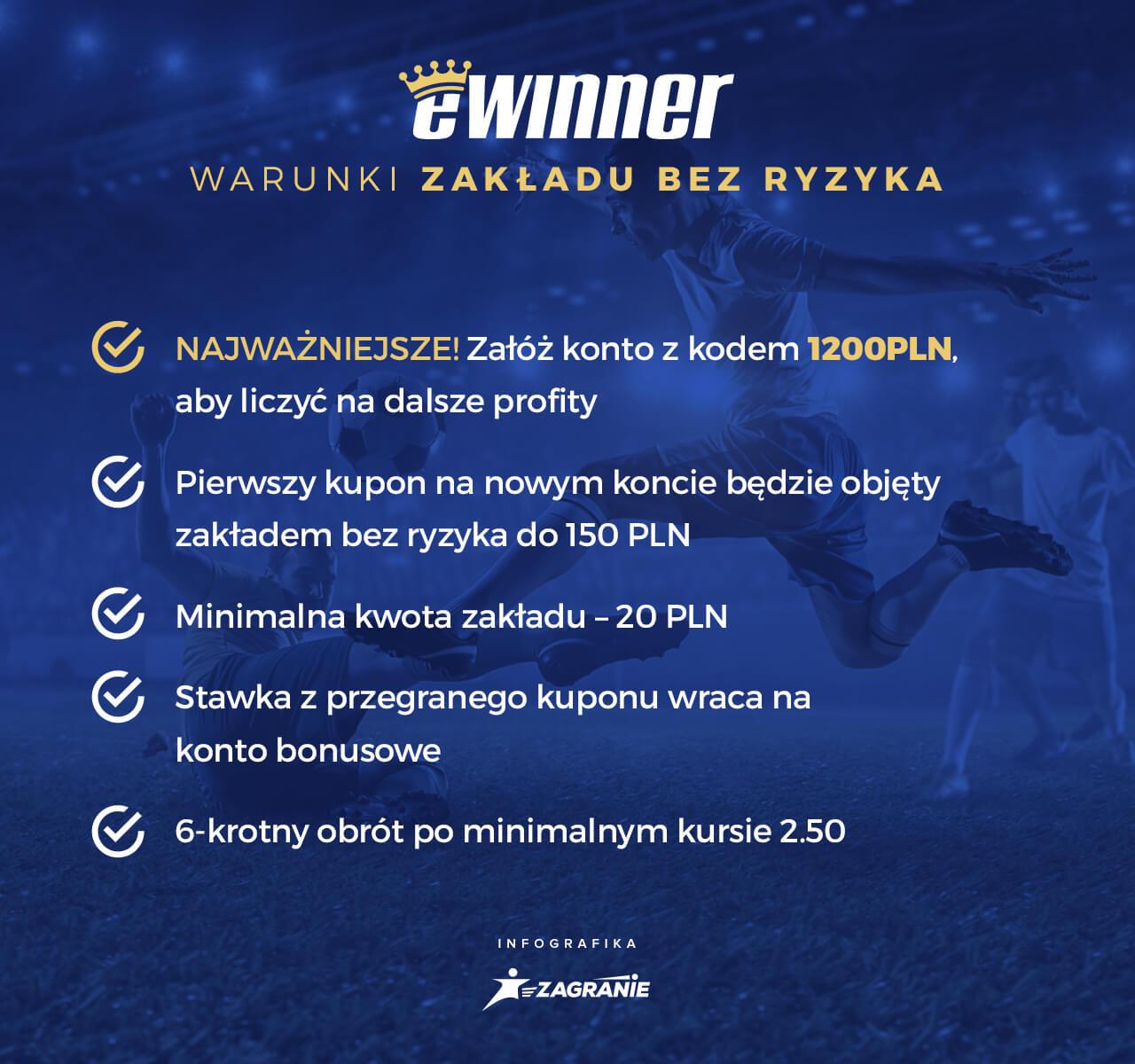 ewinner