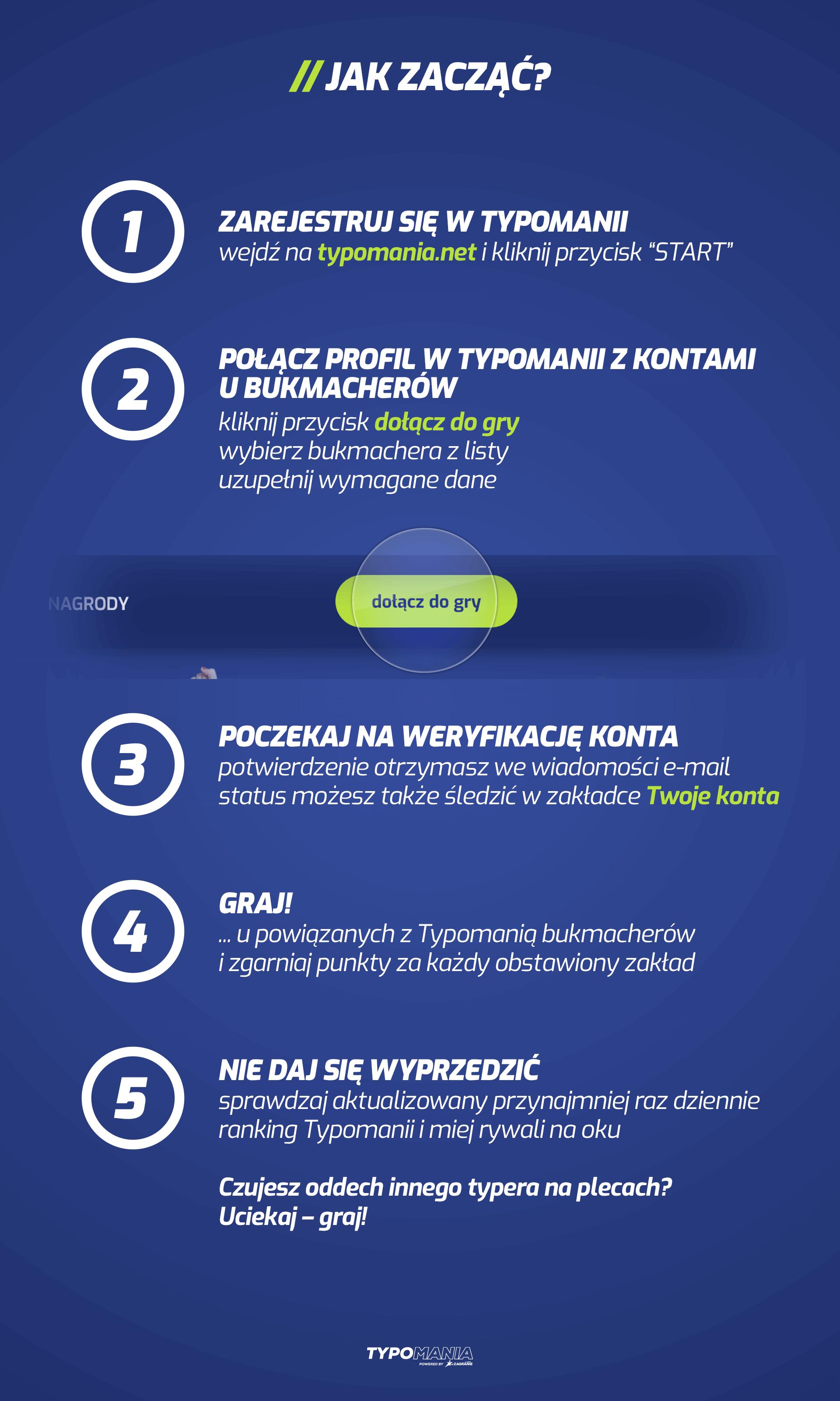voucher sts 2019 typomania